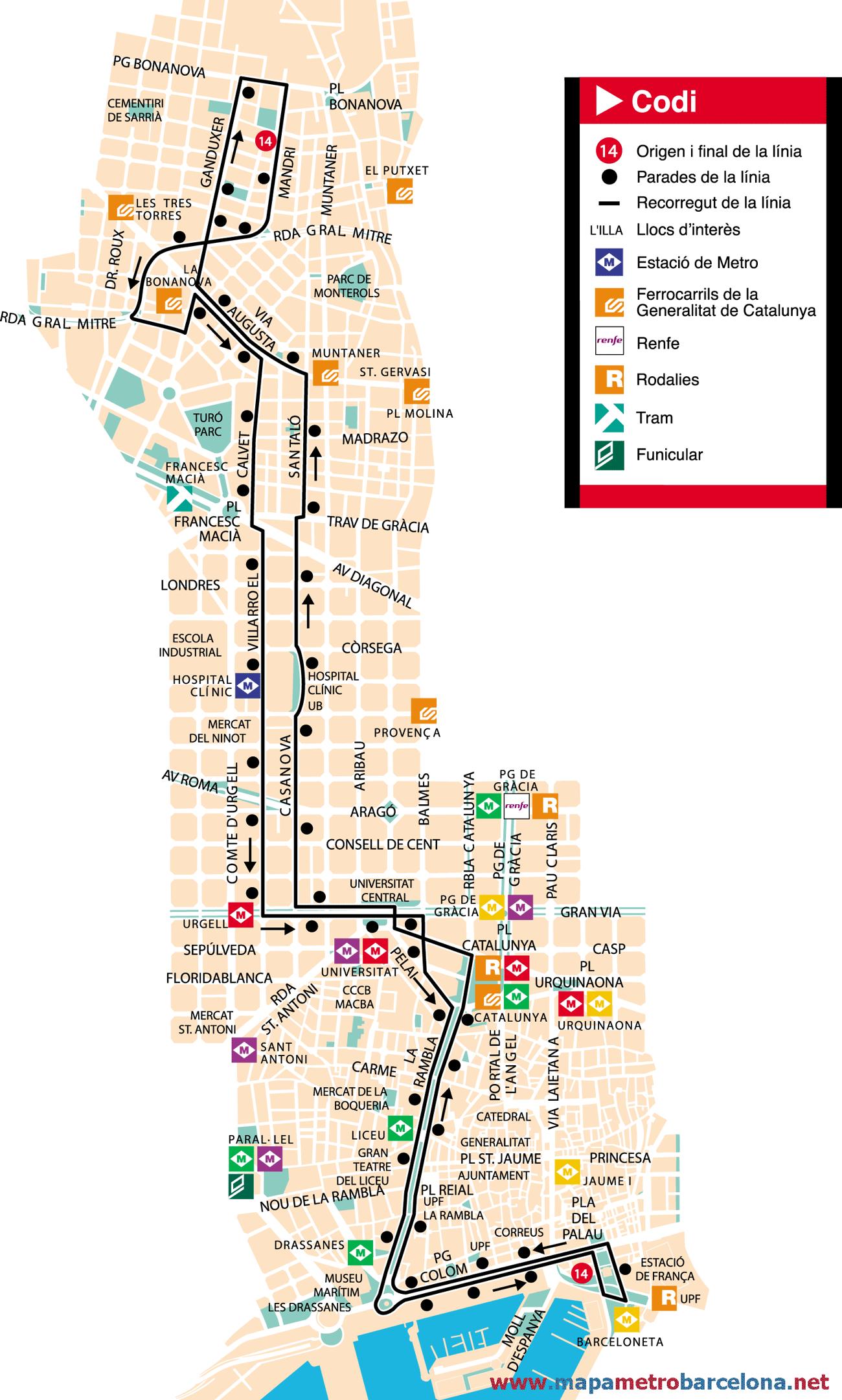 Bus l nea 14 p palau bonanova de barcelona mapa for Linea barcelona